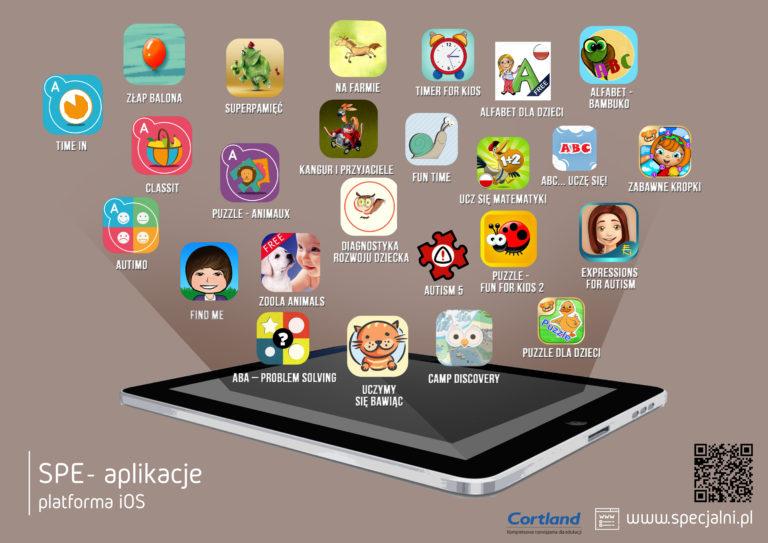 Na zdjęciu grafika iPada